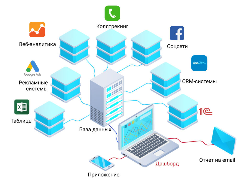 data analitycs dashboard